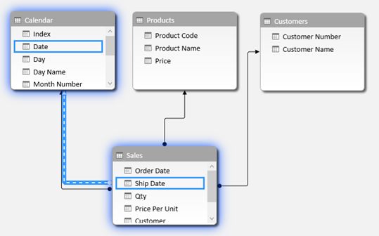 Relationships in Power BI and Power Pivot - Excelerator BI