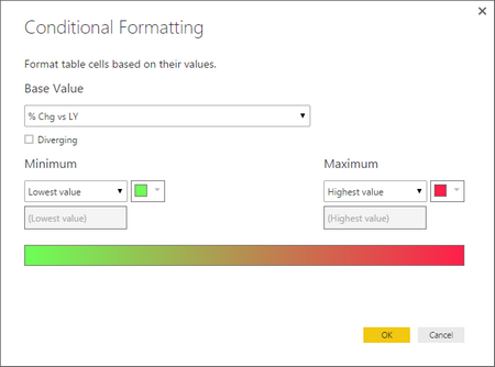 Power BI May 2016 Update is Another Cracker