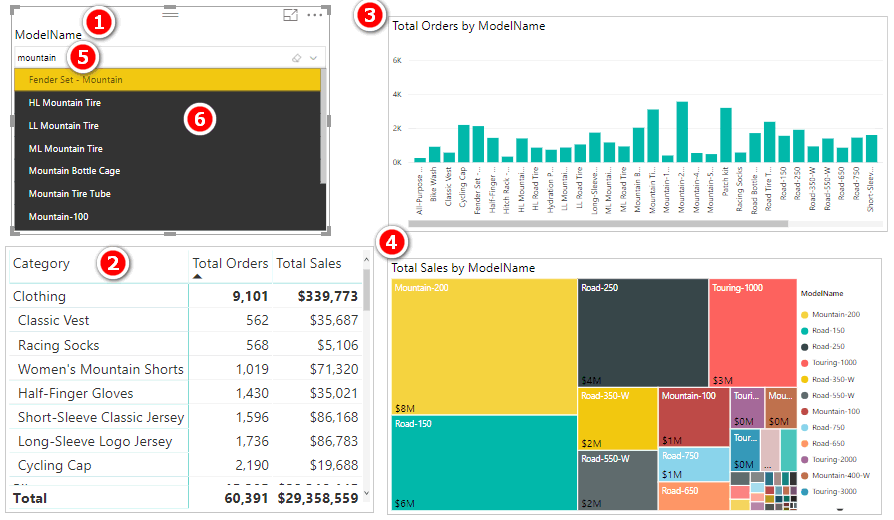 Text Filtering in Power BI - Excelerator BI