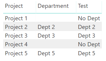 Example Table with new column and without Conditional Formatting