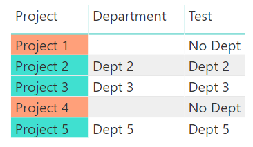 Data Table Conditionally Formatted with a text field