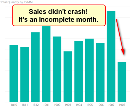 Dynamically Show Completed Months in Power BI - Excelerator BI