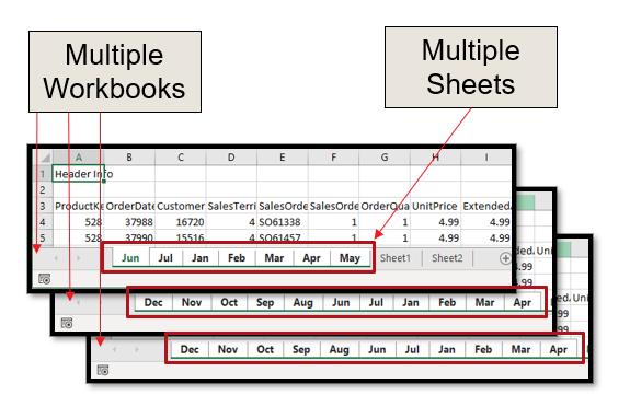 Multi Sheets Multi Workbooks